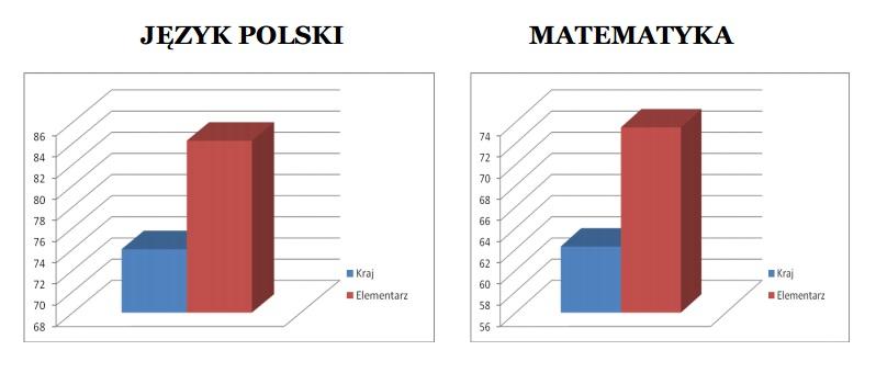 egzaminVIkl_2015_b